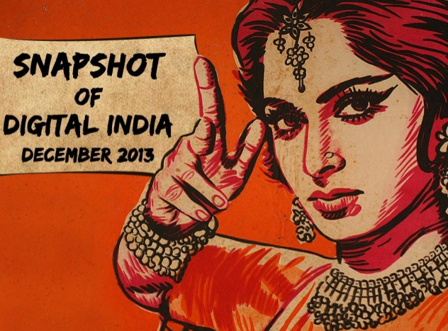 Snapshot of Digital India