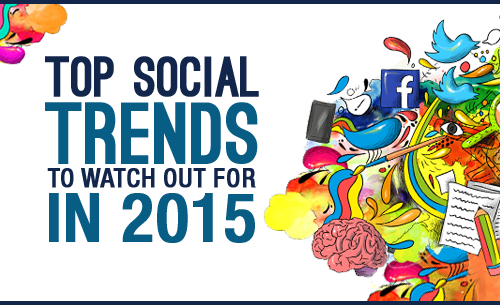 Top Social Networking Trends in 2015 -Ethinos Digital Marketing
