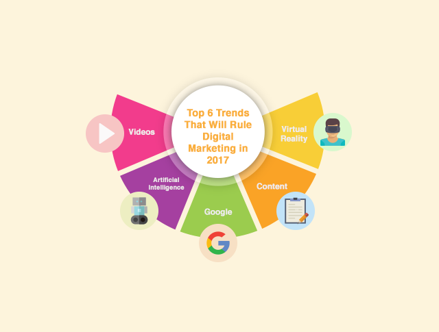 Digital Marketing Trends-New 2017