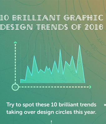 10 Graphic Design Trends That Influenced 2016