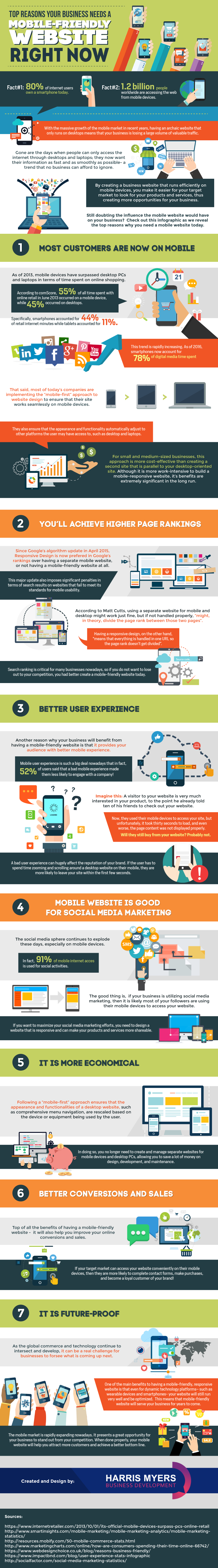 Top Reasons Your Business Needs a Mobile-Friendly Website Right Now