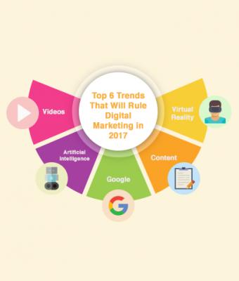 Digital Marketing Trends-New 2017