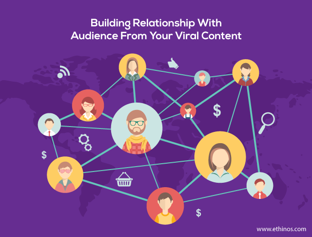 Building Relationship With Audience From Your Viral Content